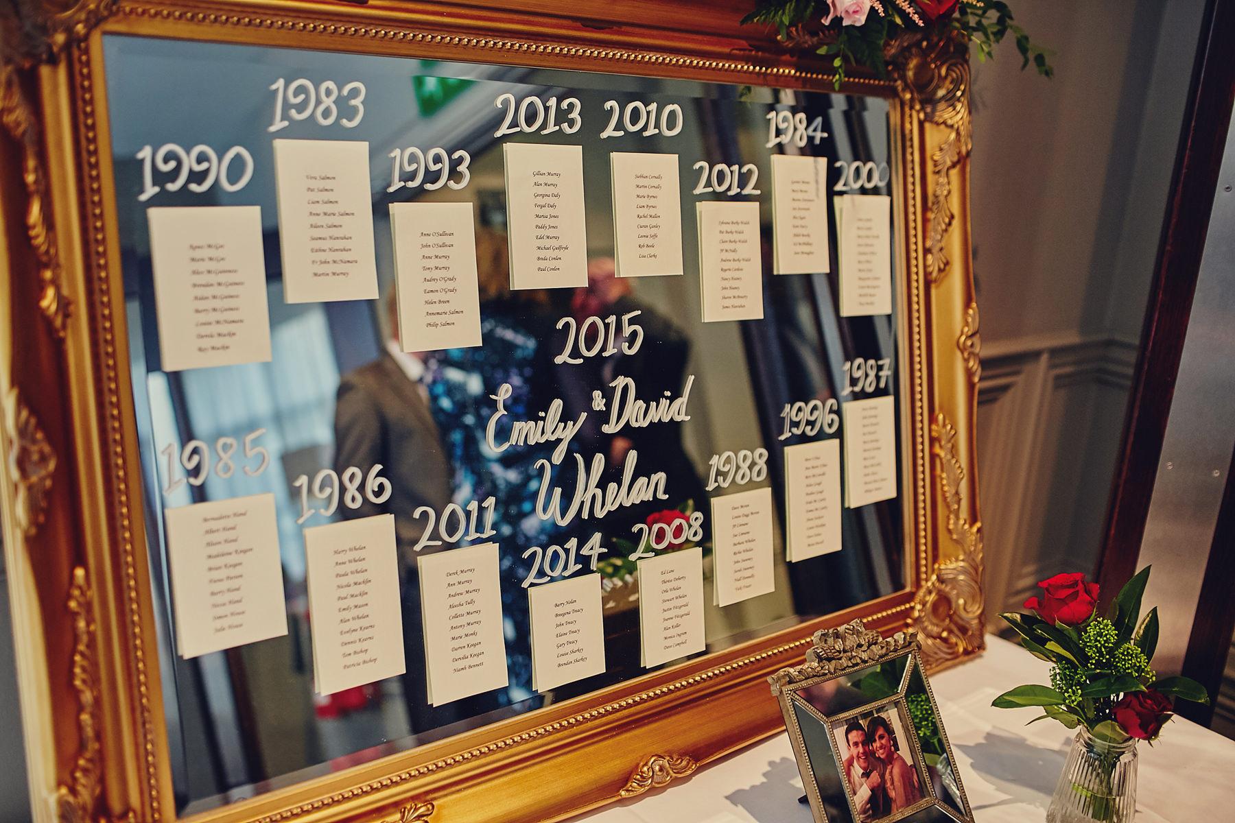 Dunboyne Castle wedding | Emily & David 84